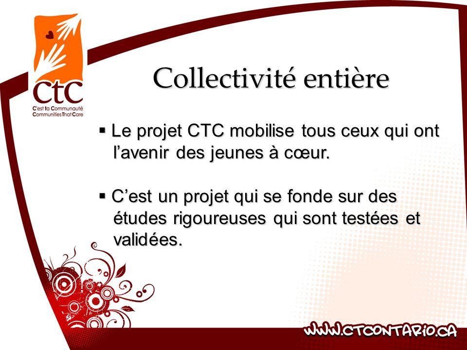 Collectivité entière Le projet CTC mobilise tous ceux qui ont Le projet CTC mobilise tous ceux qui ont lavenir des jeunes à cœur. lavenir des jeunes à