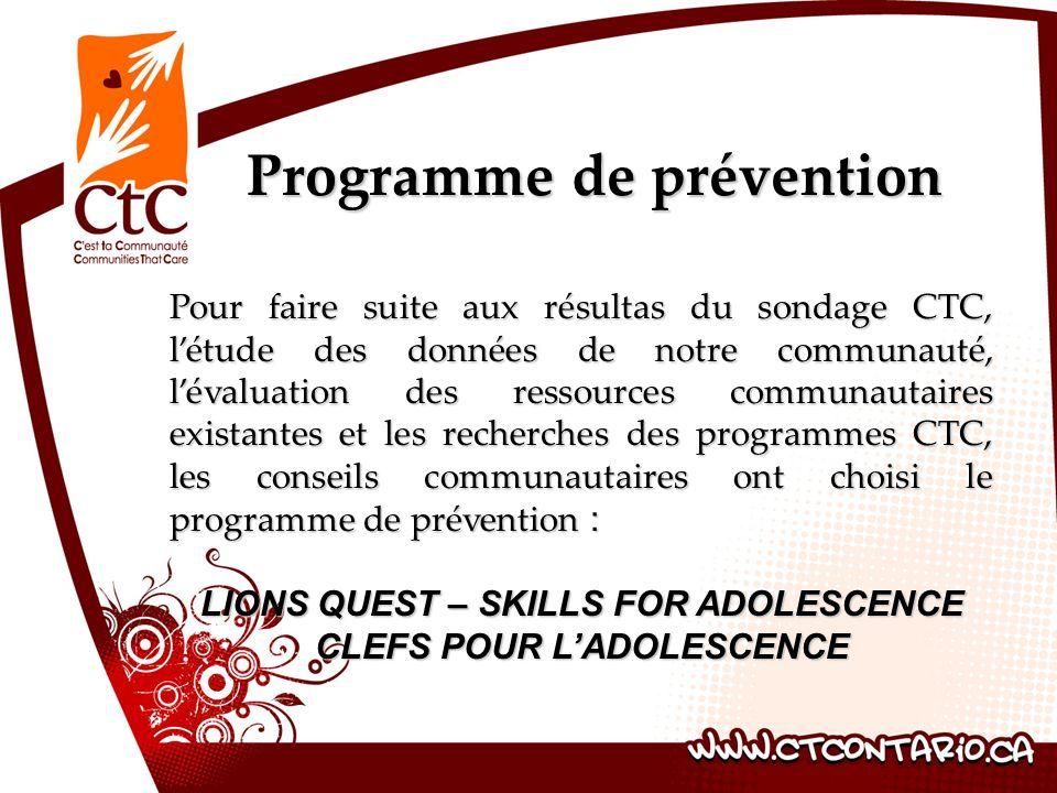 Programme de prévention Programme de prévention Pour faire suite aux résultas du sondage CTC, létude des données de notre communauté, lévaluation des