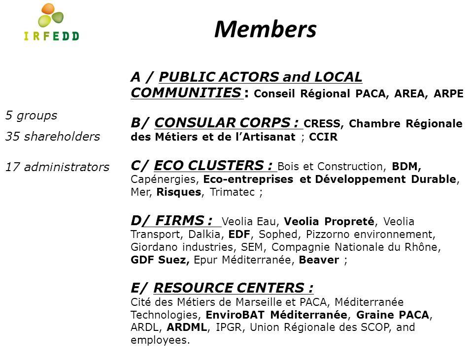 Members A / PUBLIC ACTORS and LOCAL COMMUNITIES : Conseil Régional PACA, AREA, ARPE B/ CONSULAR CORPS : CRESS, Chambre Régionale des Métiers et de lAr