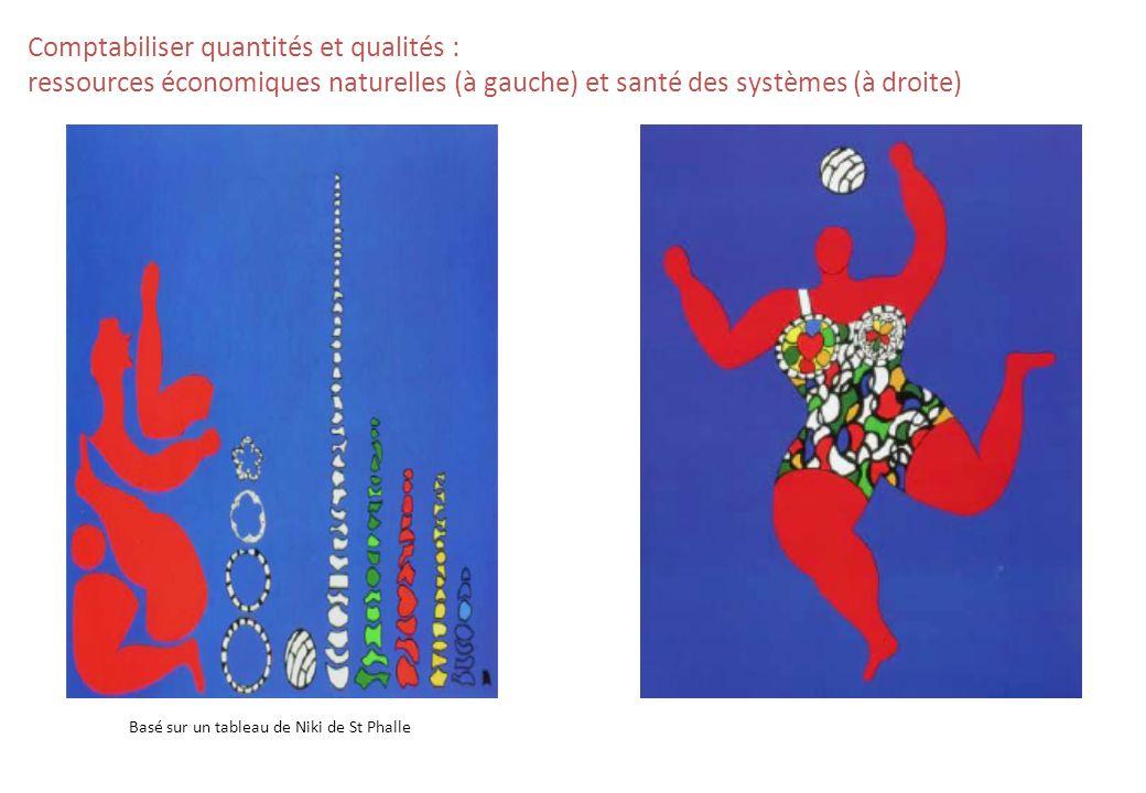 Comptabiliser quantités et qualités : ressources économiques naturelles (à gauche) et santé des systèmes (à droite) Basé sur un tableau de Niki de St Phalle