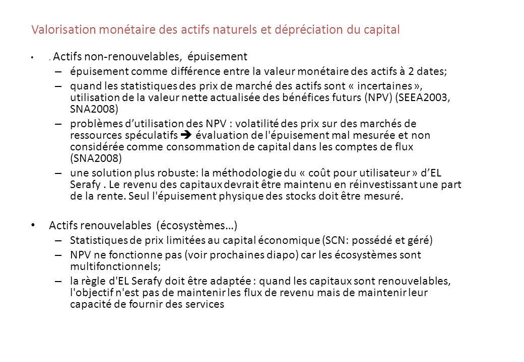 Valorisation monétaire des actifs naturels et dépréciation du capital.