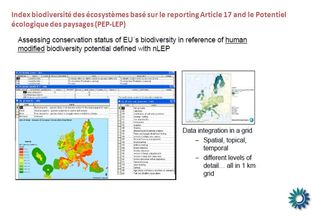 Index biodiversité des écosystèmes basé sur le reporting Article 17 and le Potentiel écologique des paysages (PEP-LEP)