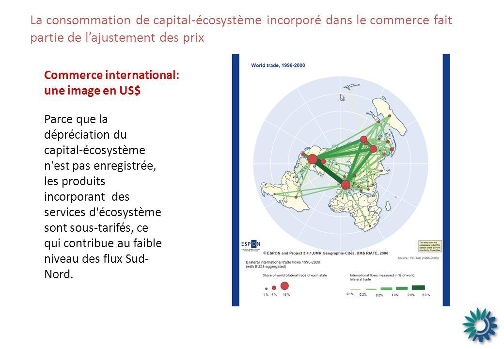 Accounting for ecosystem capital embedded into trade Parce que la dépréciation du capital-écosystème n est pas enregistrée, les produits incorporant des services d écosystème sont sous-tarifés, ce qui contribue au faible niveau des flux Sud- Nord.