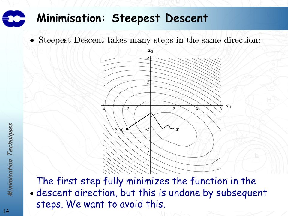 Minimisation Techniques 14 Minimisation: Steepest Descent The first step fully minimizes the function in the descent direction, but this is undone by subsequent steps.