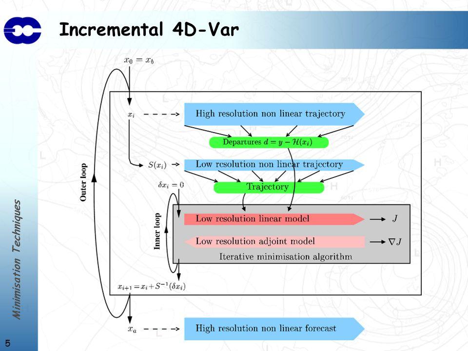 Minimisation Techniques 5 Incremental 4D-Var
