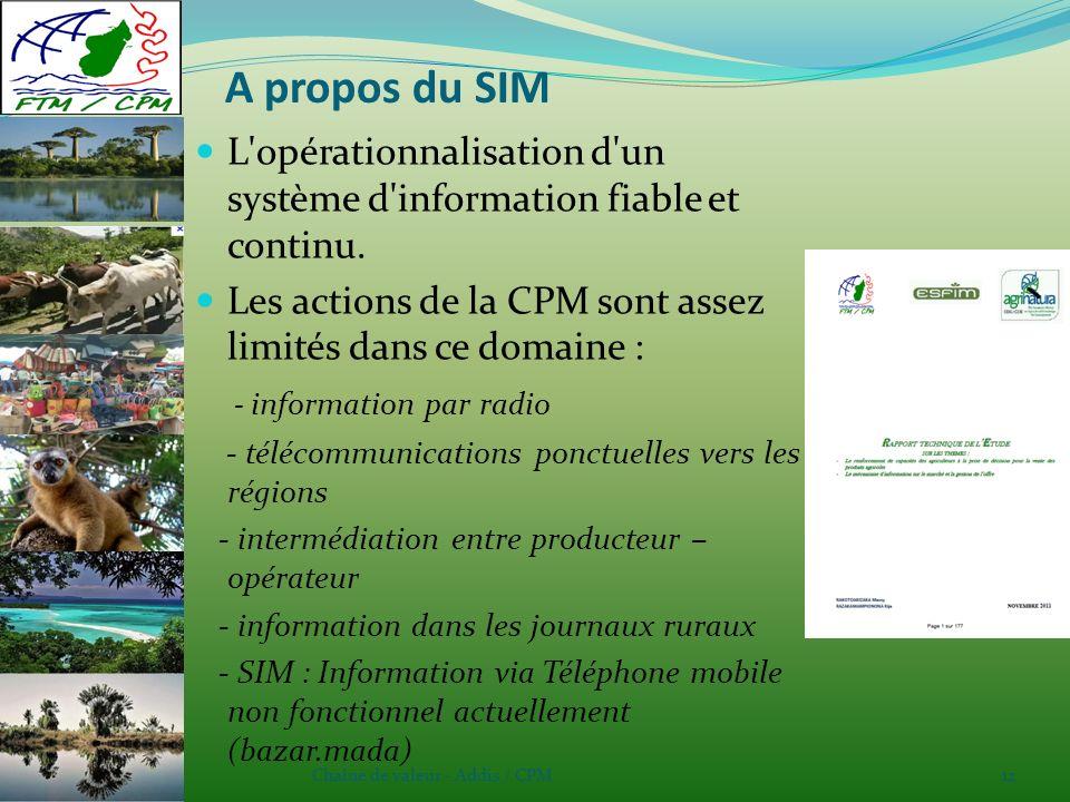 Chaîne de valeur - Addis / CPM12 A propos du SIM L opérationnalisation d un système d information fiable et continu.