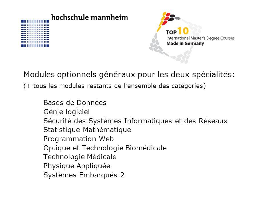 Modules optionnels généraux pour les deux spécialités: (+ tous les modules restants de l´ensemble des catégories ) Bases de Données Génie logiciel Sécurité des Systèmes Informatiques et des Réseaux Statistique Mathématique Programmation Web Optique et Technologie Biomédicale Technologie Médicale Physique Appliquée Systèmes Embarqués 2