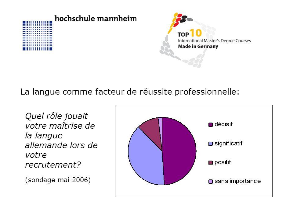 La langue comme facteur de réussite professionnelle: Quel rôle jouait votre maîtrise de la langue allemande lors de votre recrutement.