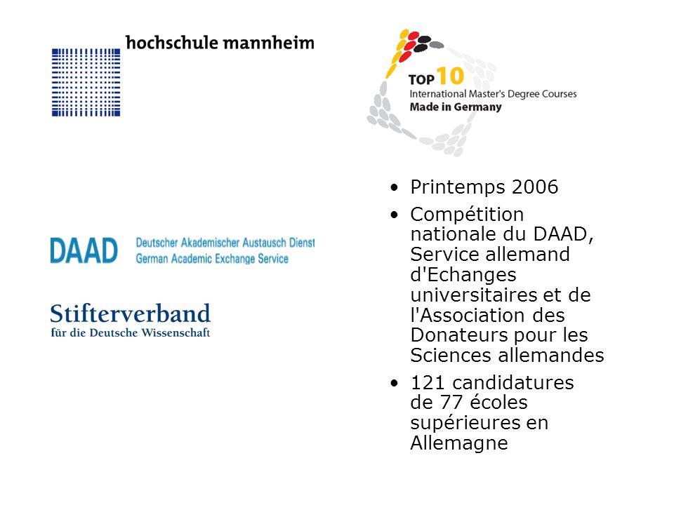 Printemps 2006 Compétition nationale du DAAD, Service allemand d Echanges universitaires et de l Association des Donateurs pour les Sciences allemandes 121 candidatures de 77 écoles supérieures en Allemagne