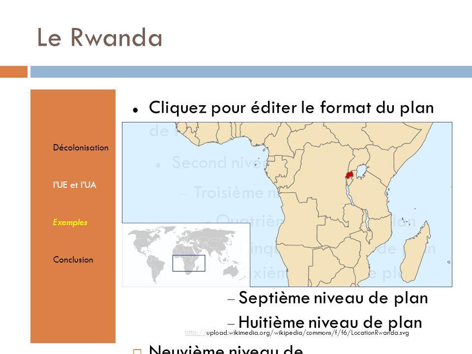 Cliquez pour éditer le format du plan de texte Second niveau de plan Troisième niveau de plan Quatrième niveau de plan Cinquième niveau de plan Sixième niveau de plan Septième niveau de plan Huitième niveau de plan Neuvième niveau de planTextmasterformate durch Klicken bearbeiten Zweite Ebene Dritte Ebene Vierte Ebene Fünfte Ebene Le Rwanda Décolonisation lUE et lUA Exemples Conclusion http:// http:// upload.wikimedia.org/wikipedia/commons/f/f6/LocationRwanda.svg