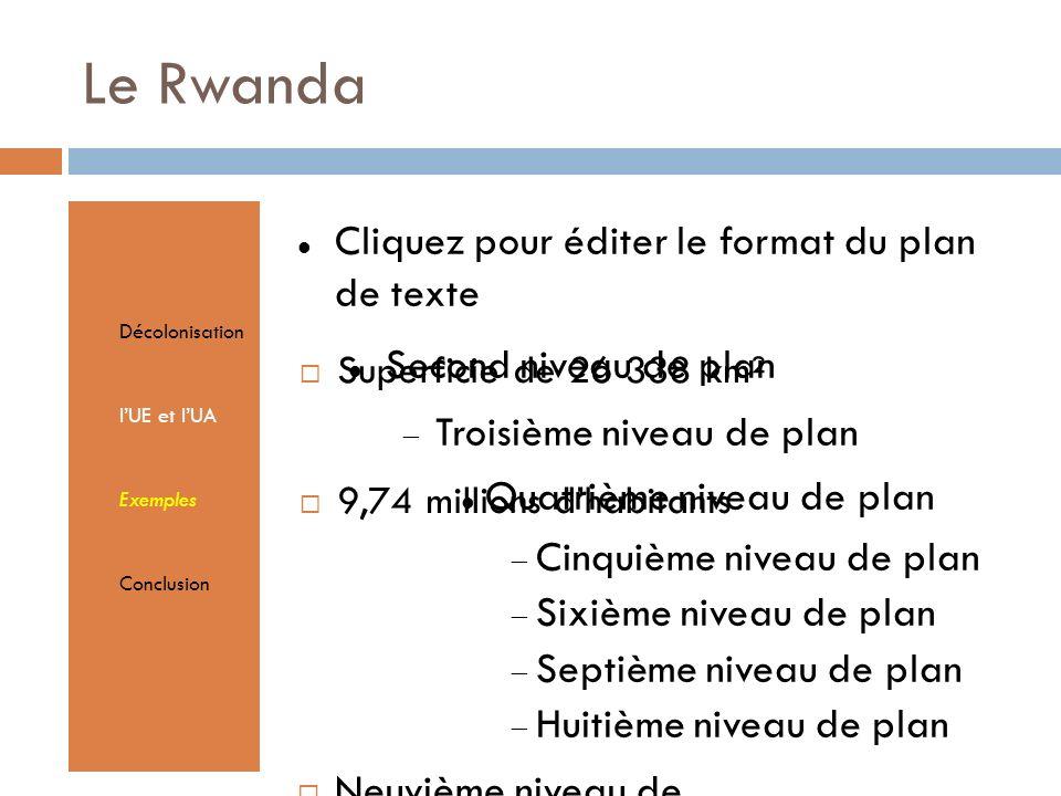 Cliquez pour éditer le format du plan de texte Second niveau de plan Troisième niveau de plan Quatrième niveau de plan Cinquième niveau de plan Sixième niveau de plan Septième niveau de plan Huitième niveau de plan Neuvième niveau de planTextmasterformate durch Klicken bearbeiten Zweite Ebene Dritte Ebene Vierte Ebene Fünfte Ebene Le Rwanda Décolonisation lUE et lUA Exemples Conclusion Superficie de 26 338 km² 9,74 millions dhabitants