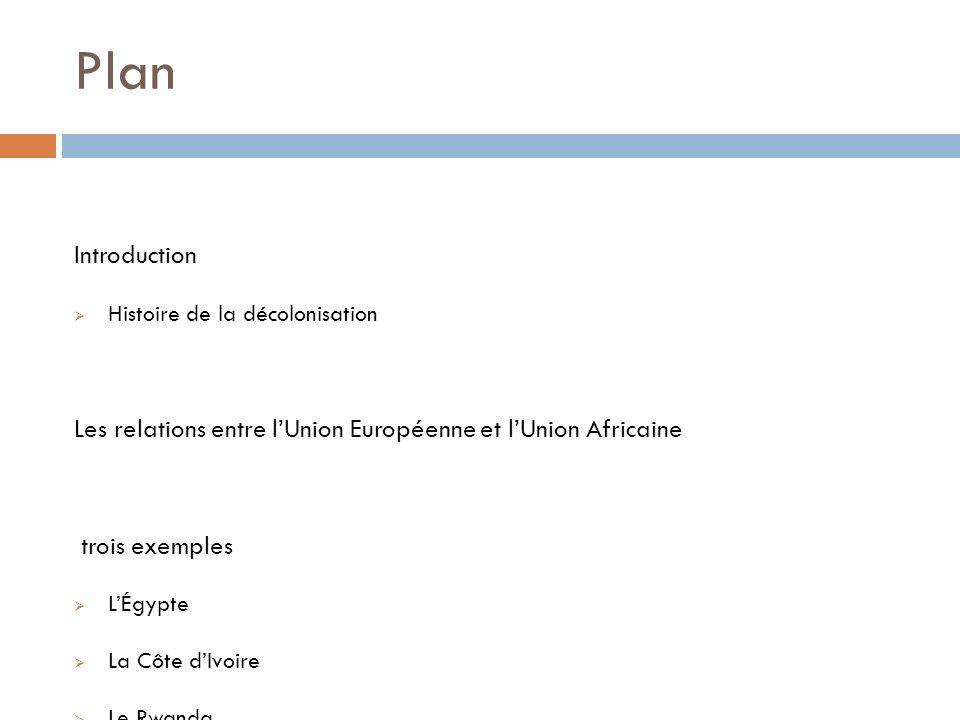 Plan Introduction Histoire de la décolonisation Les relations entre lUnion Européenne et lUnion Africaine trois exemples LÉgypte La Côte dIvoire Le Rwanda Conclusion