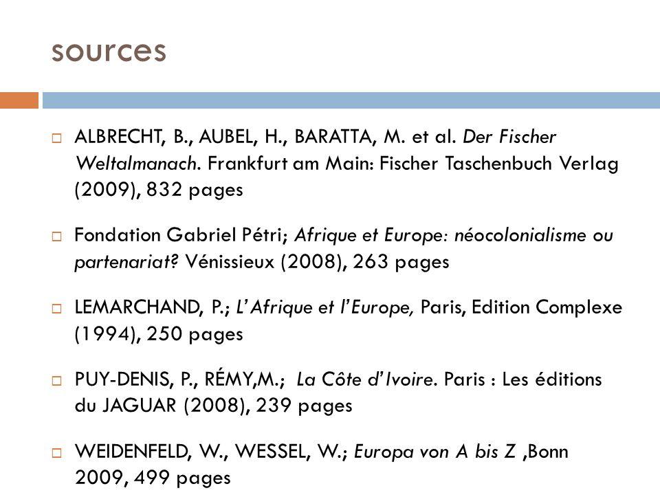 sources ALBRECHT, B., AUBEL, H., BARATTA, M.et al.