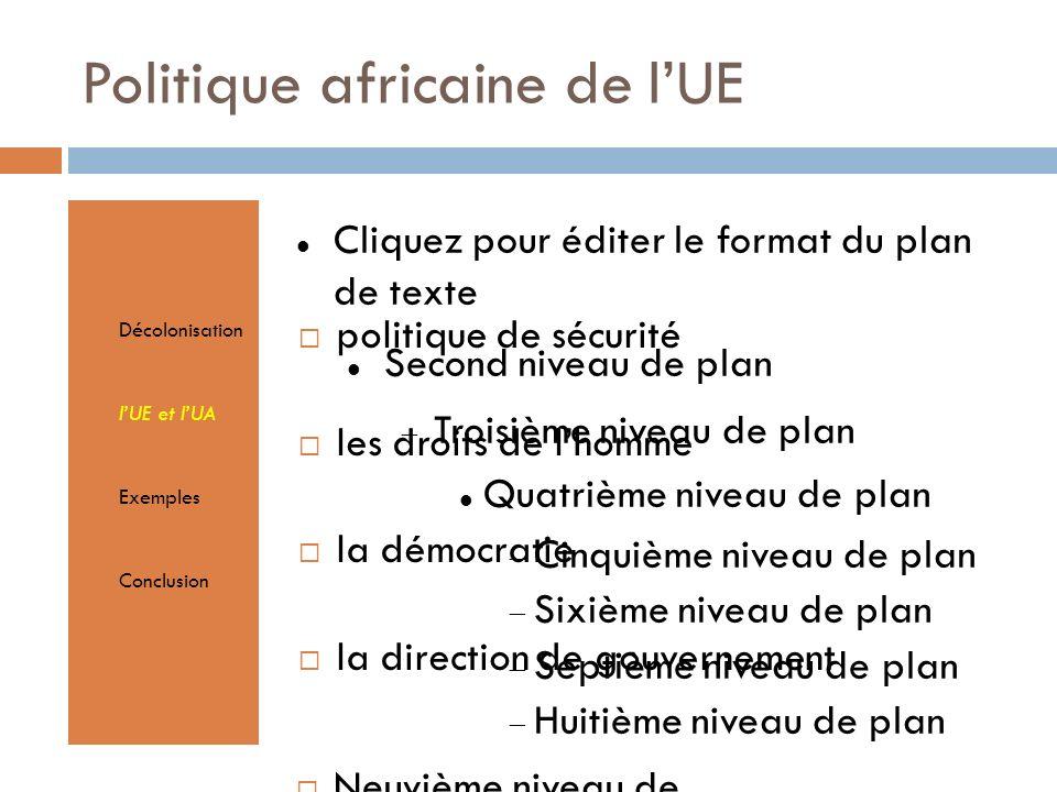 Cliquez pour éditer le format du plan de texte Second niveau de plan Troisième niveau de plan Quatrième niveau de plan Cinquième niveau de plan Sixième niveau de plan Septième niveau de plan Huitième niveau de plan Neuvième niveau de planTextmasterformate durch Klicken bearbeiten Zweite Ebene Dritte Ebene Vierte Ebene Fünfte Ebene Politique africaine de lUE Décolonisation lUE et lUA Exemples Conclusion politique de sécurité les droits de lhomme la démocratie la direction de gouvernement