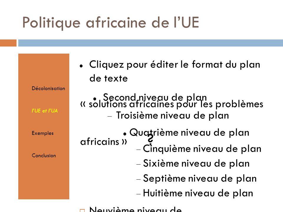 Cliquez pour éditer le format du plan de texte Second niveau de plan Troisième niveau de plan Quatrième niveau de plan Cinquième niveau de plan Sixième niveau de plan Septième niveau de plan Huitième niveau de plan Neuvième niveau de planTextmasterformate durch Klicken bearbeiten Zweite Ebene Dritte Ebene Vierte Ebene Fünfte Ebene Politique africaine de lUE Décolonisation lUE et lUA Exemples Conclusion « solutions africaines pour les problèmes africains » ?