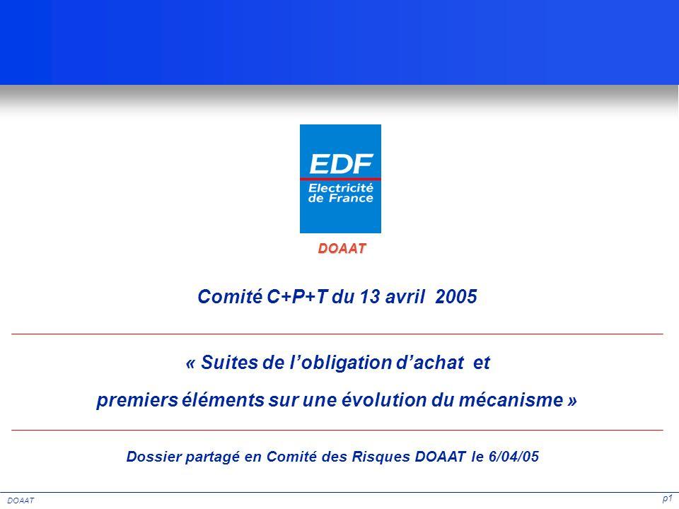 p2 DOAAT Objet du dossier et attentes du débat en Comité des Risques le 6/04/2005 1)Le dossier vise à dresser un premier panorama « le plus complet possible » des questions stratégiques relatives à lobligation dachat et à son futur.