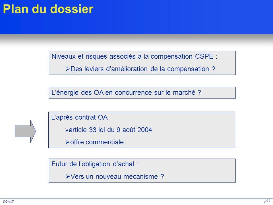 p11 DOAAT Niveaux et risques associés à la compensation CSPE : Des leviers damélioration de la compensation ? Laprès contrat OA article 33 loi du 9 ao