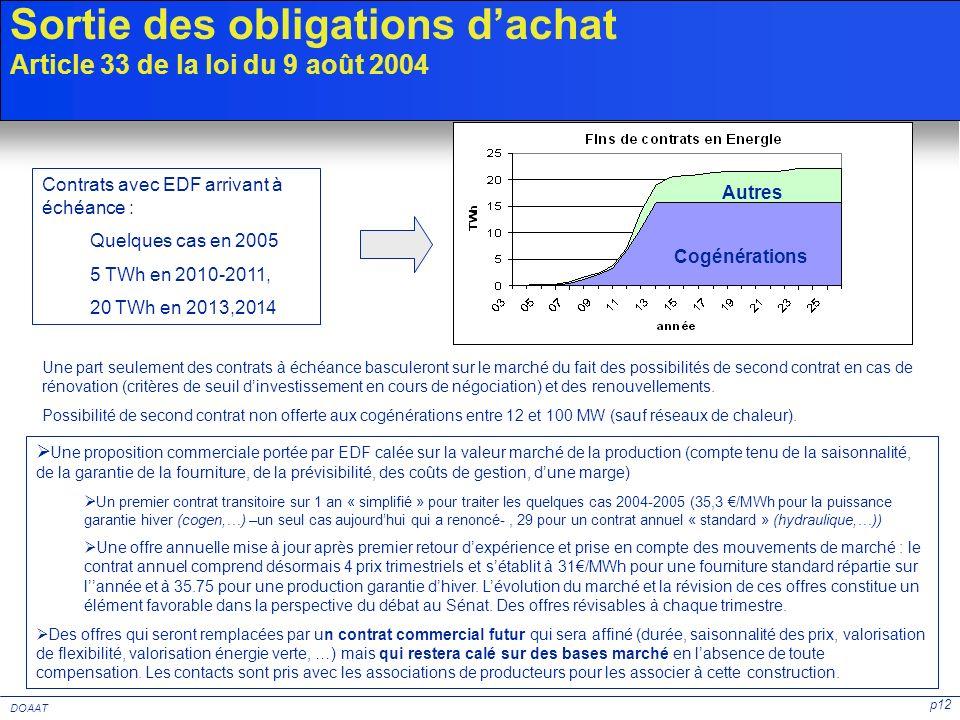p12 DOAAT Sortie des obligations dachat Article 33 de la loi du 9 août 2004 Contrats avec EDF arrivant à échéance : Quelques cas en 2005 5 TWh en 2010