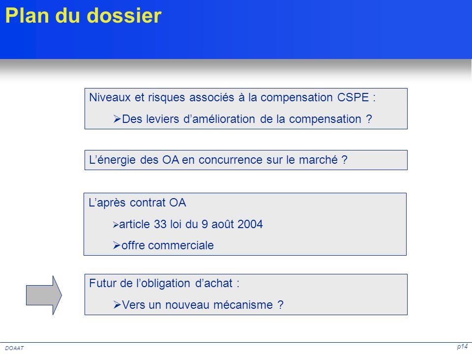 p14 DOAAT Niveaux et risques associés à la compensation CSPE : Des leviers damélioration de la compensation ? Laprès contrat OA article 33 loi du 9 ao