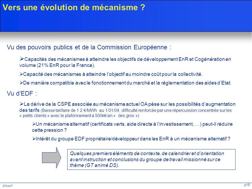 p15 DOAAT Vers une évolution de mécanisme ? Vu des pouvoirs publics et de la Commission Européenne : Capacités des mécanismes à atteindre les objectif