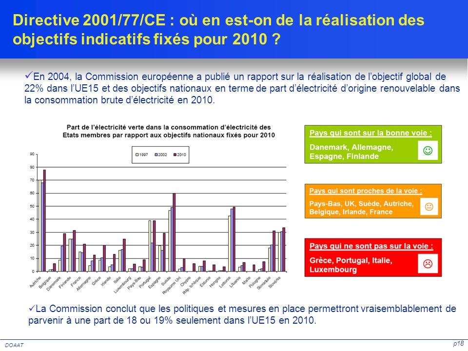 p18 DOAAT Directive 2001/77/CE : où en est-on de la réalisation des objectifs indicatifs fixés pour 2010 ? En 2004, la Commission européenne a publié