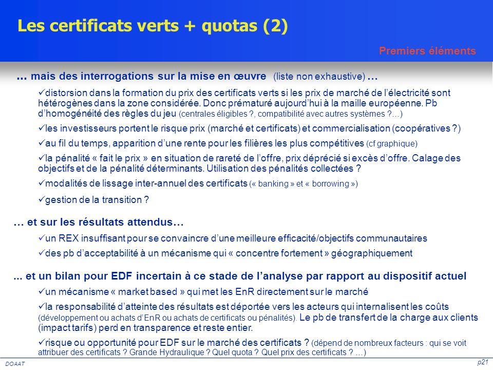 p21 DOAAT … mais des interrogations sur la mise en œuvre (liste non exhaustive) … distorsion dans la formation du prix des certificats verts si les pr