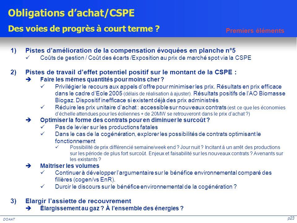 p23 DOAAT 1)Pistes damélioration de la compensation évoquées en planche n°5 Coûts de gestion / Coût des écarts /Exposition au prix de marché spot via