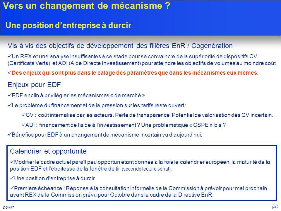 p24 DOAAT Vers un changement de mécanisme ? Une position dentreprise à durcir Vis à vis des objectifs de développement des filières EnR / Cogénération
