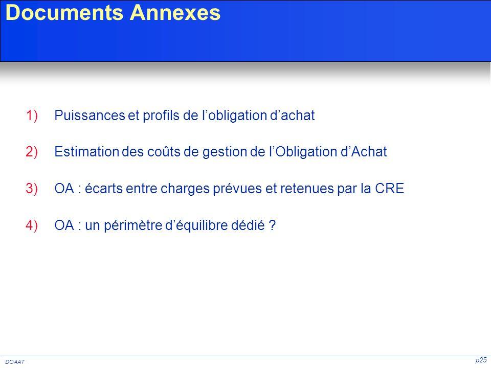 p25 DOAAT Documents Annexes 1)Puissances et profils de lobligation dachat 2)Estimation des coûts de gestion de lObligation dAchat 3)OA : écarts entre