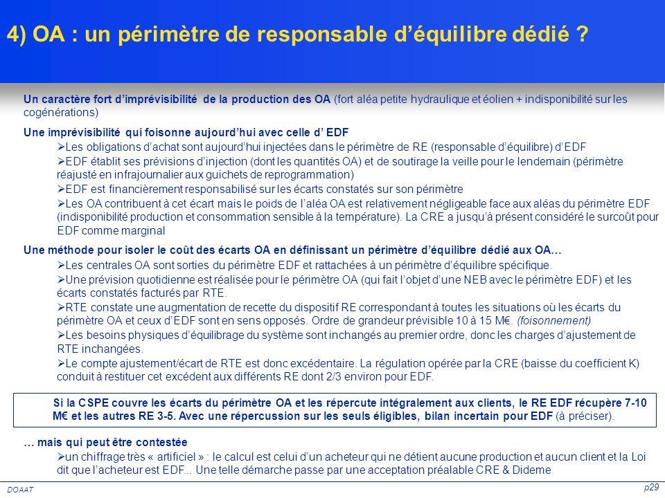 p29 DOAAT 4) OA : un périmètre de responsable déquilibre dédié ? Un caractère fort dimprévisibilité de la production des OA (fort aléa petite hydrauli
