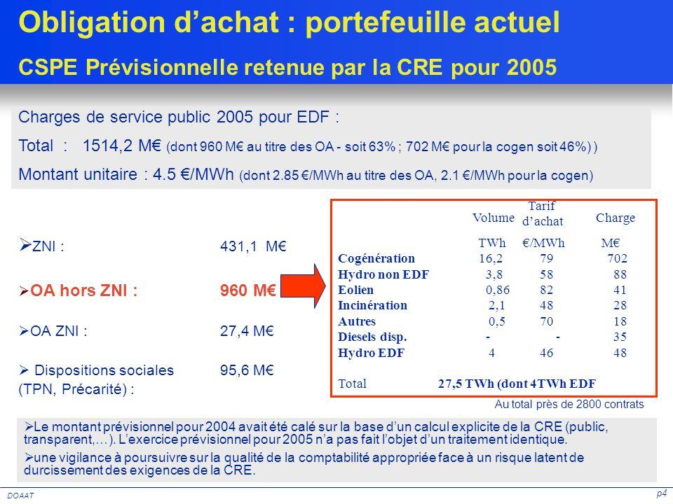 p4 DOAAT Obligation dachat : portefeuille actuel CSPE Prévisionnelle retenue par la CRE pour 2005 ZNI : 431,1 M OA hors ZNI : 960 M OA ZNI : 27,4 M Di