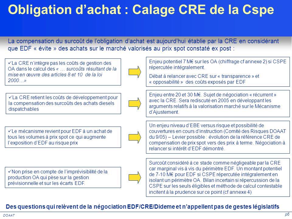 p27 DOAAT 2) Estimation des coûts de gestion de lObligation dAchat 2767 contrats avec les producteurs tiers (au 1/02/05) Estimation des coûts de gestion des OA : proche de 7 M /an Ligne de Service : 5 M Une dizaine de personnes (DOAAT, DélRég, DJ, Compta…) ~ 1 M CaC (contrôle compta appropriée) : ~ 2/3 * 360 k ~ 240 k Support SI ~ 250 k / an NB : En moyenne 2500/an/contrat, 0.3 /MWh acheté