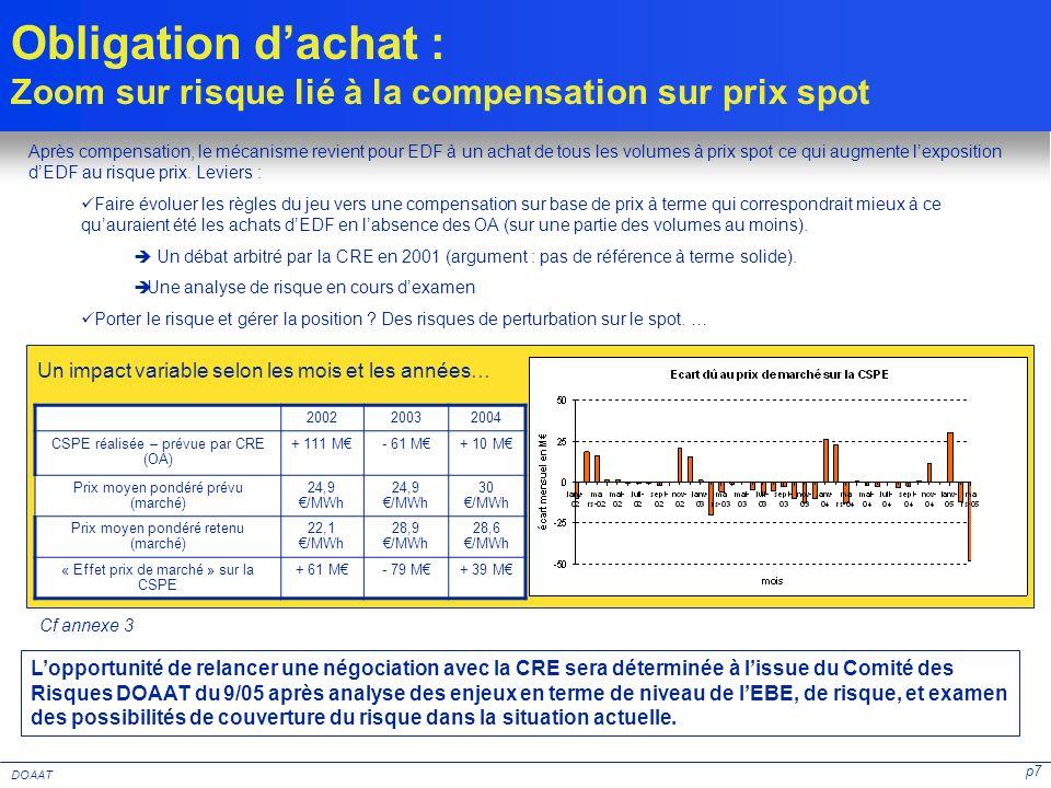 p28 DOAAT 3) OA : écarts entre charges prévues et retenues par la CRE Les charges prévisionnelles reposent sur : quantités prévisionnelles dachats prix à terme pour lannée N vus de lautomne ou de la fin de lannée N-1 tarifs dachat estimés (fonction pour la cogénération du prix STS du gaz) Les charges retenus in fine par la CRE reposent sur : quantités retenues par la CRE et coûts dachats retenus moyenne mensuelle des prix spot constatés (Pnext, EEX, Platts, Heren) Chiffres en cours de validation avec la Mission Obligation dAchat
