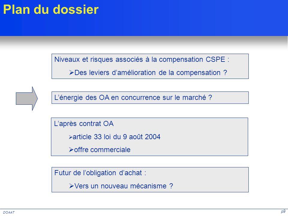 p9 DOAAT Niveaux et risques associés à la compensation CSPE : Des leviers damélioration de la compensation ? Laprès contrat OA article 33 loi du 9 aoû