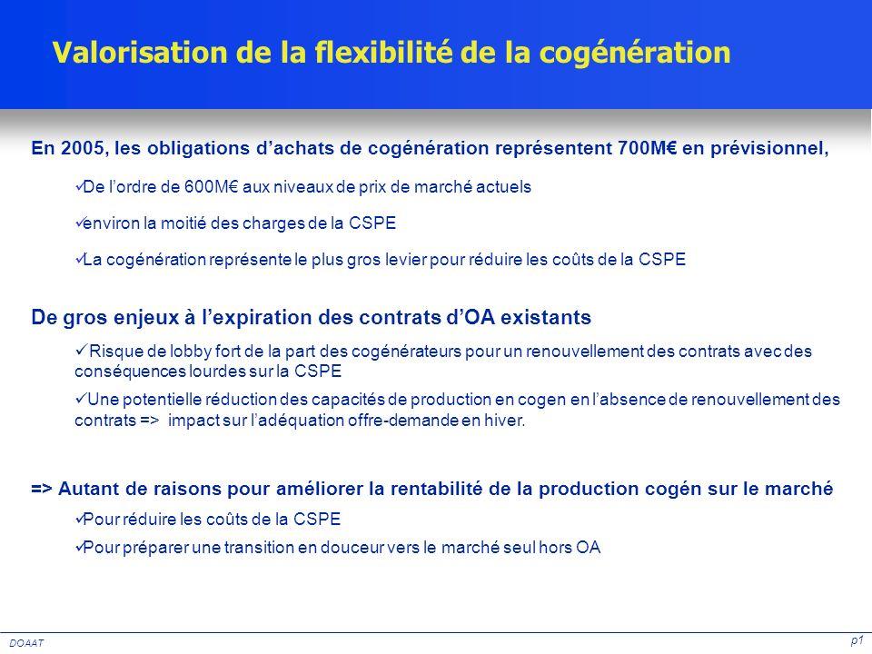 p1 DOAAT Valorisation de la flexibilité de la cogénération En 2005, les obligations dachats de cogénération représentent 700M en prévisionnel, De lord