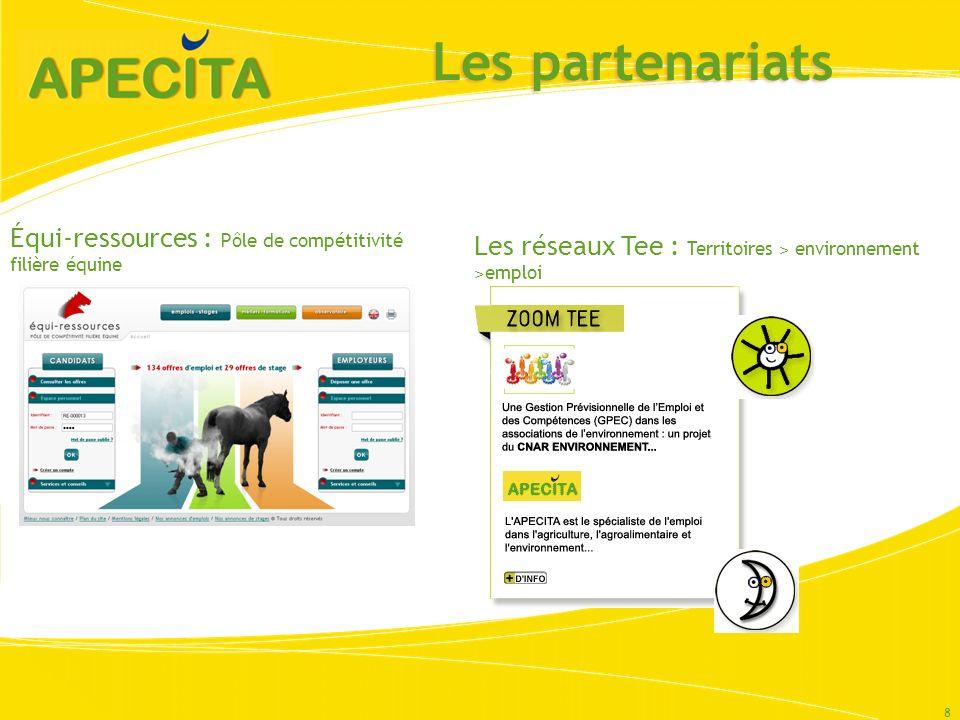 Les partenariats 8 Équi-ressources : Pôle de compétitivité filière équine Les réseaux Tee : Territoires ˃ environnement ˃ emploi