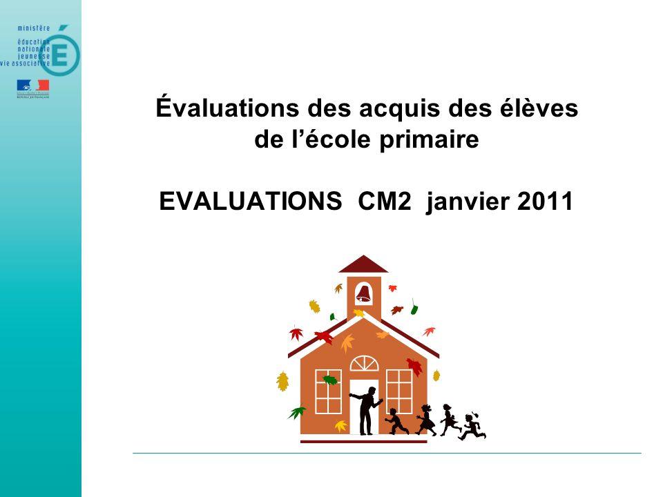 Évaluations des acquis des élèves de lécole primaire Le protocole dévaluation 2011 - CM2 Livret élève et livret enseignant Des applications locales aux différents niveaux