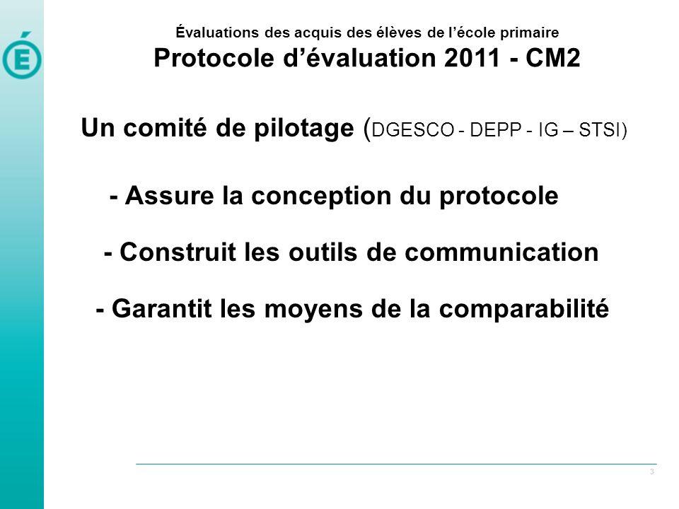 44 Protocole dévaluation 2011 - CM2 Modification de la grille Evaluation CM2 – Français Modification ditem Dégager le thème d un texte ou repérer dans un texte des informations explicites.