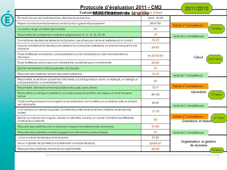 16 Des consignes de passation adaptées sont proposées.