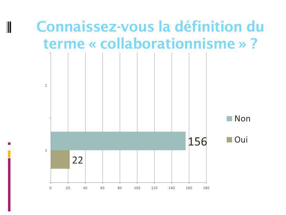 Connaissez-vous la définition du terme « collaborationnisme » ?