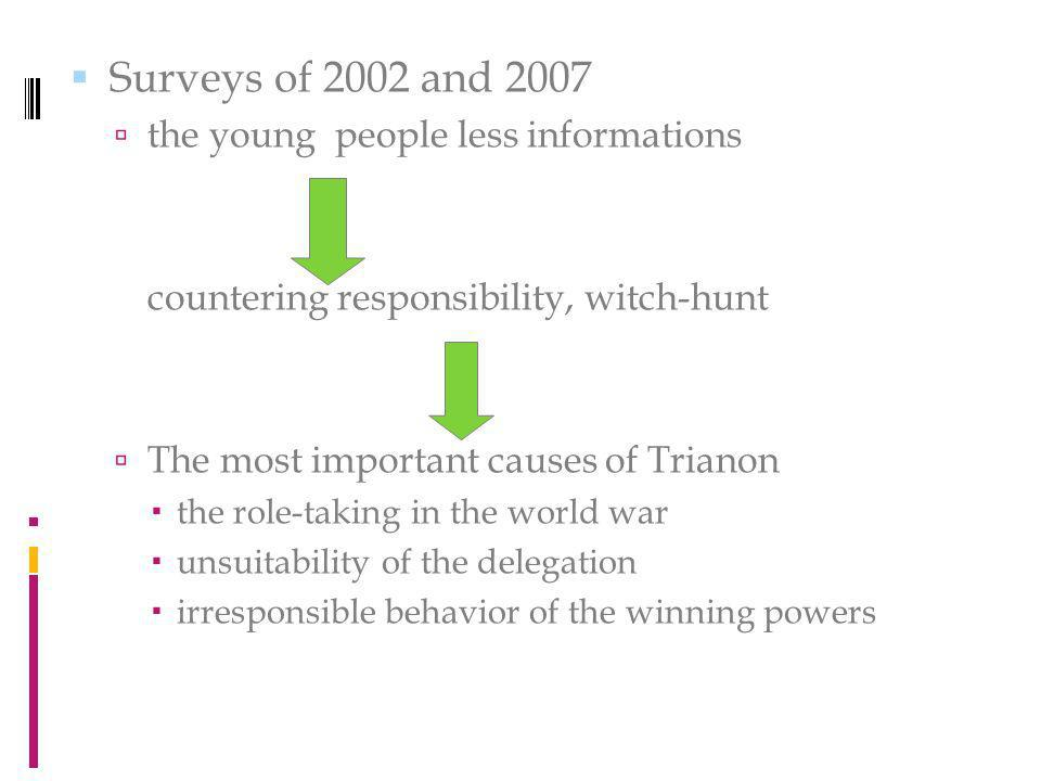 Surveys of 2002 and 2007 the young people less informations countering responsibility, witch-hunt The most important causes of Trianon the role-taking in the world war unsuitability of the delegation irresponsible behavior of the winning powers