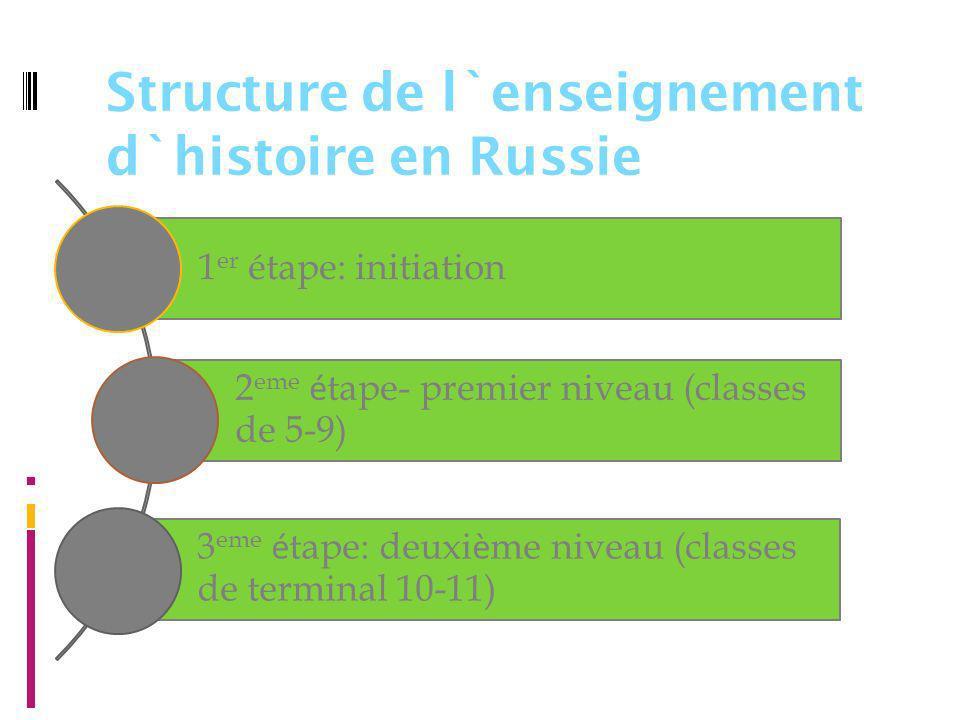 Structure de l`enseignement d`histoire en Russie 1 er étape: initiation 2 eme é tape- premier niveau (classes de 5-9) 3 eme é tape: deuxi è me niveau (classes de terminal 10-11)
