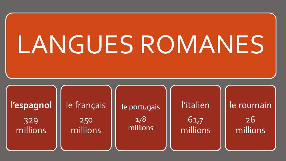LANGUES ROMANES lespagnol 329 millions le français 250 millions le portugais 178 millions litalien 61,7 millions le roumain 26 millions