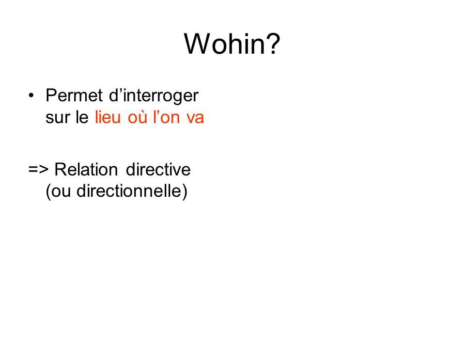 Wohin? Permet dinterroger sur le lieu où lon va => Relation directive (ou directionnelle)