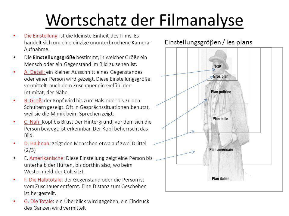 Wortschatz der Filmanalyse Die Einstellung ist die kleinste Einheit des Films. Es handelt sich um eine einzige ununterbrochene Kamera- Aufnahme. Die E