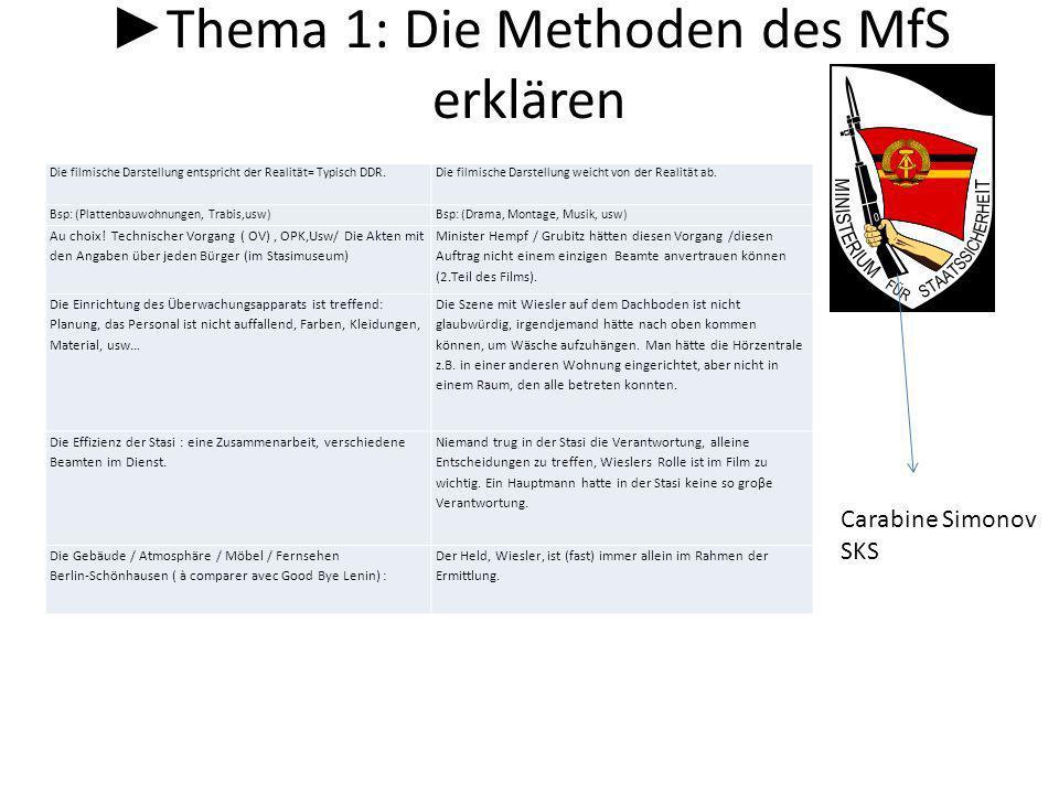 Thema 1: Die Methoden des MfS erklären Carabine Simonov SKS Die filmische Darstellung entspricht der Realität= Typisch DDR.Die filmische Darstellung w