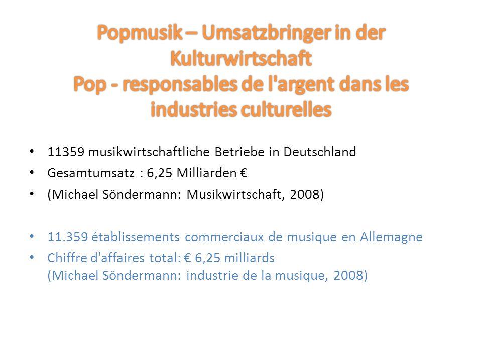 11359 musikwirtschaftliche Betriebe in Deutschland Gesamtumsatz : 6,25 Milliarden (Michael Söndermann: Musikwirtschaft, 2008) 11.359 établissements commerciaux de musique en Allemagne Chiffre d affaires total: 6,25 milliards (Michael Söndermann: industrie de la musique, 2008)
