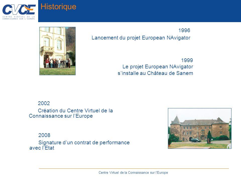 Historique 1996 Lancement du projet European NAvigator Centre Virtuel de la Connaissance sur l Europe 1999 Le projet European NAvigator sinstalle au Château de Sanem 2002 Création du Centre Virtuel de la Connaissance sur lEurope 2008 Signature dun contrat de performance avec lEtat