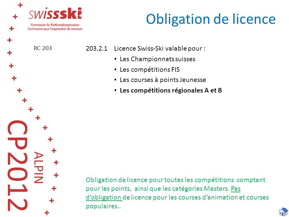 203.2.1Licence Swiss-Ski valable pour : Les Championnats suisses Les compétitions FIS Les courses à points Jeunesse Les compétitions régionales A et B Obligation de licence pour toutes les compétitions comptant pour les points, ainsi que les catégories Masters.