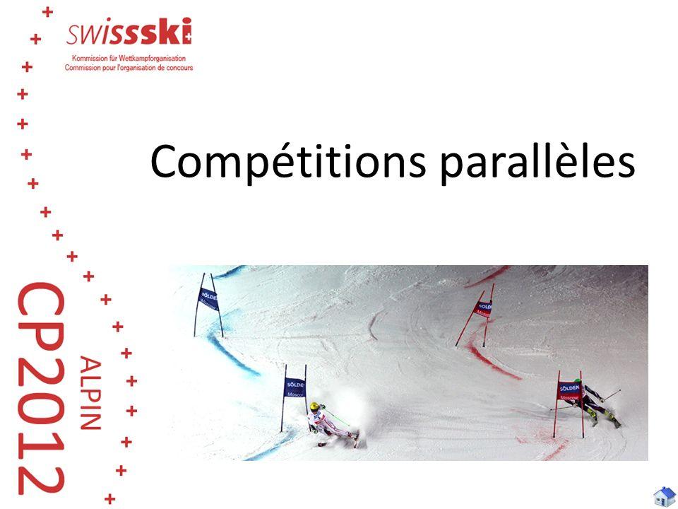 Compétitions parallèles